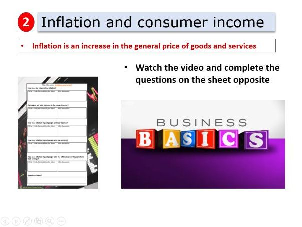 Inflation and Income - 1.5.4