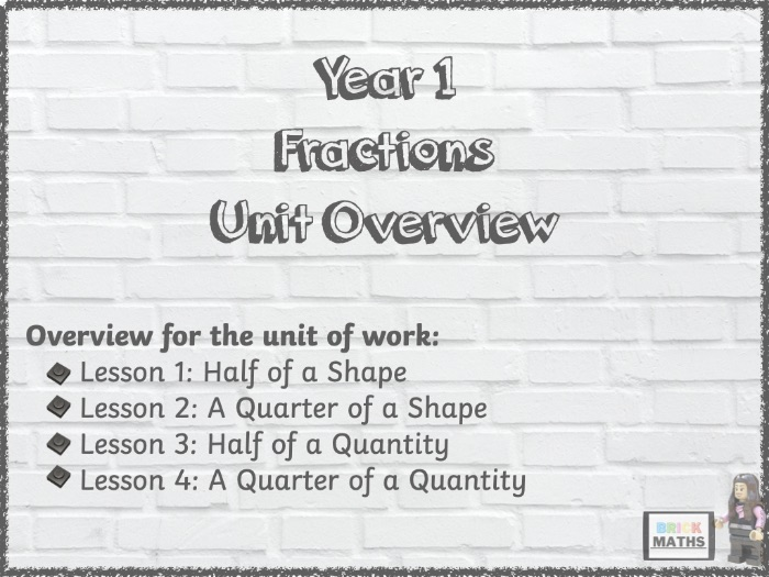 Y1 Fractions Unit Overview - Year 1