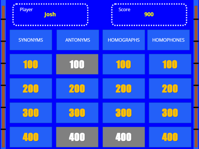 Realistic Jeopardy Game Show: Synonyms, Antonyms, Homographs, and Homophones Common Core Aligned
