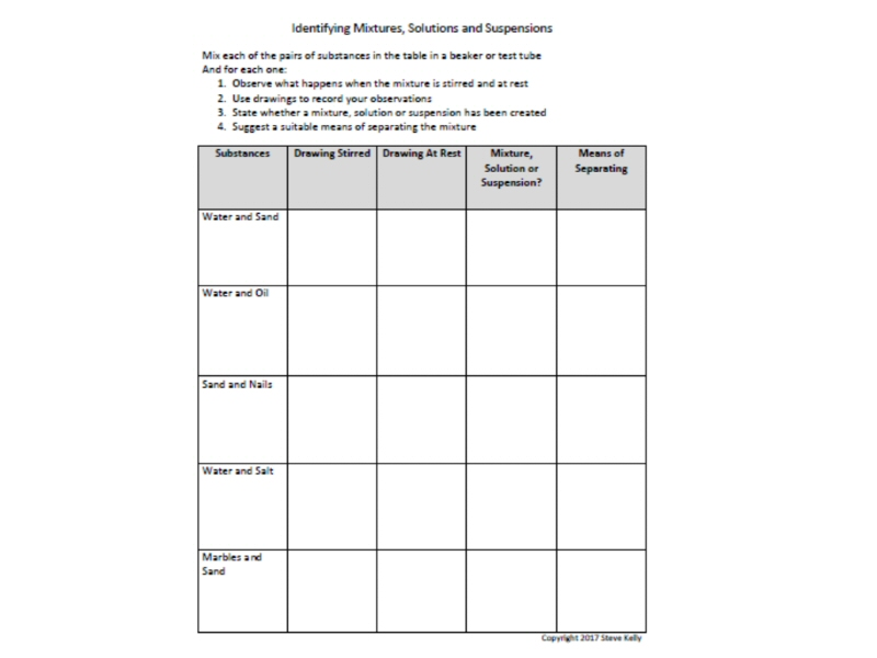 science practical worksheet identifying mixtures solutions and suspensions by kellyocs. Black Bedroom Furniture Sets. Home Design Ideas