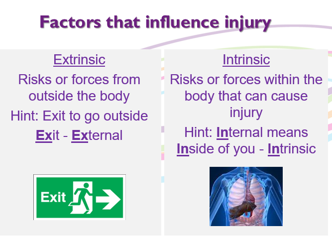 Sports Science R041 - L01 Intrinsic/ Extrinsic Factors