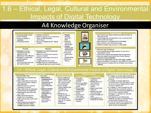 OCR GCSE J277 1.6 – Ethical, Legal, Cultural and Environmental Knowledge Organiser / Revision Mat