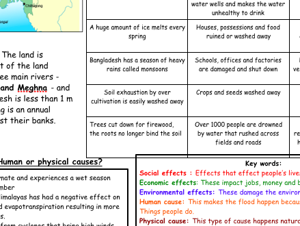 Bangladesh Floods Information Sheet (KS3)
