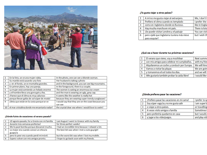 Speaking Booklet Spanish 1-9 GCSE