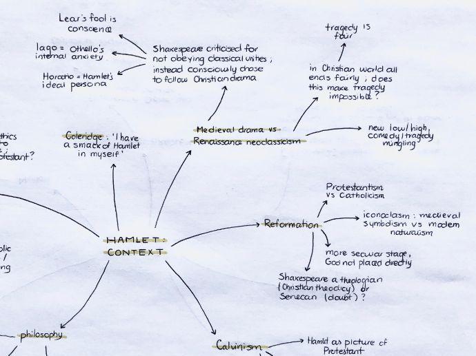 A* Hamlet mindmap bundle