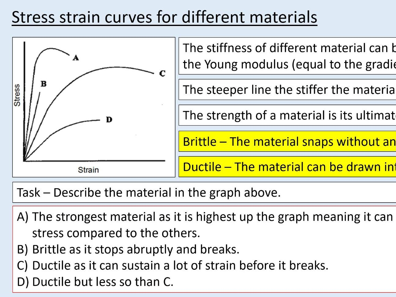 (Chapter 11 BUNDLE) A level Physics - Mechanics and materials - Materials