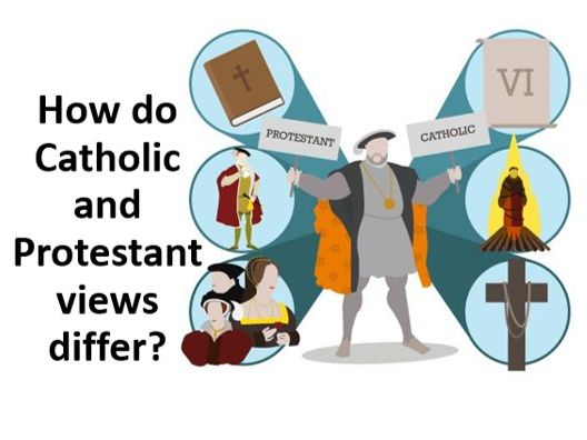How do Catholic and Protestant views differ?