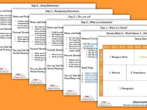 FREE Grammar Scheme of Work Year 3 Autumn Block 2