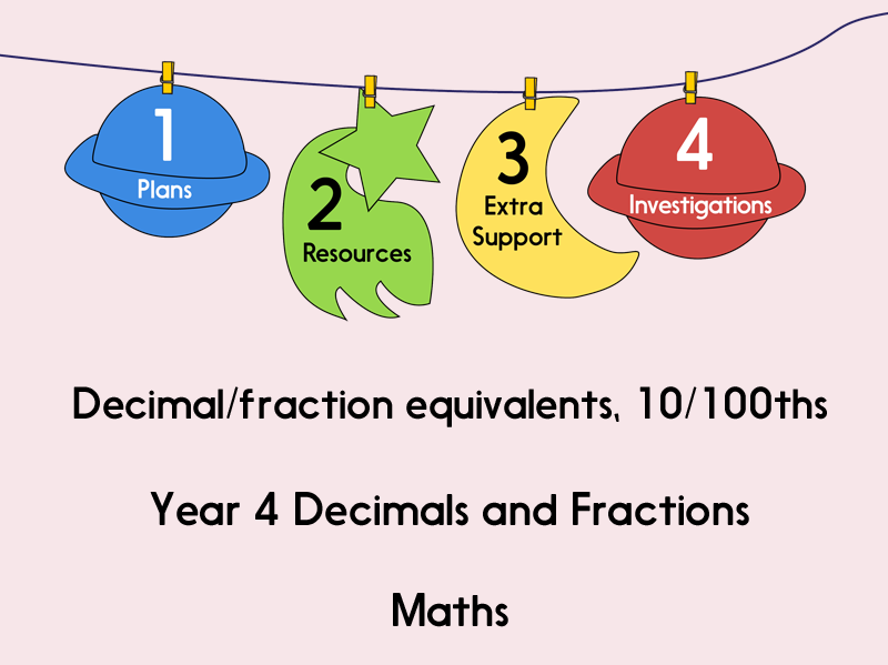 Decimal/fraction equivalents, 10/100ths (Year 4 Decimals and Fractions)