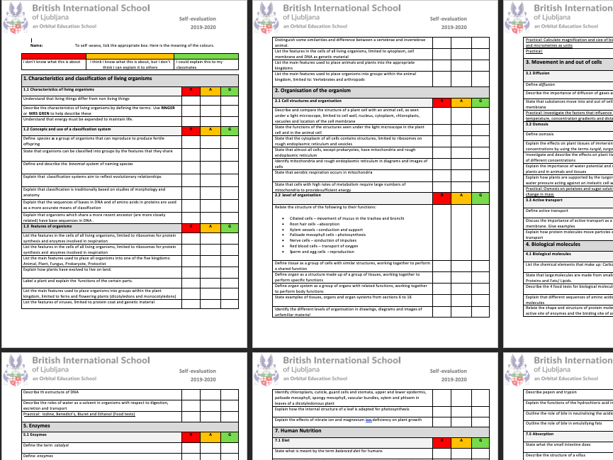 CIE Biology KS4 RAG sheet