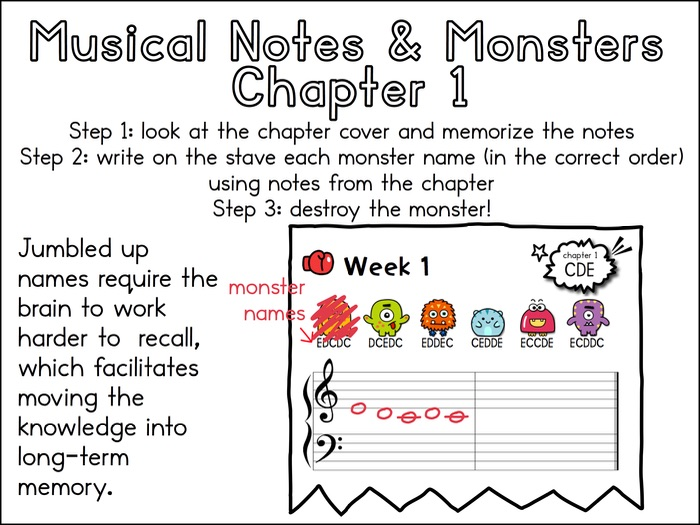 Musical Notes and Monsters Vol. 1 (Chapters 1 to 3)