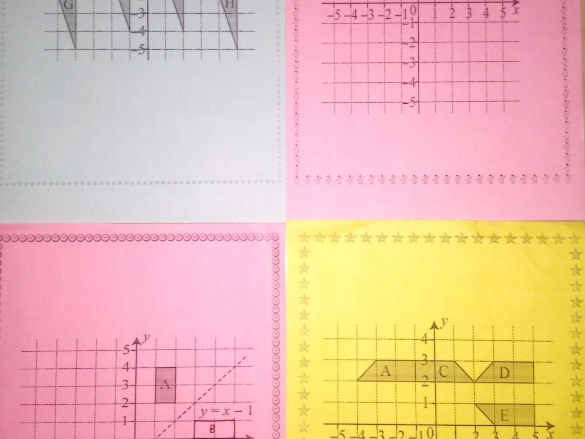 Transformations Bundle- IGCSE Mathematics