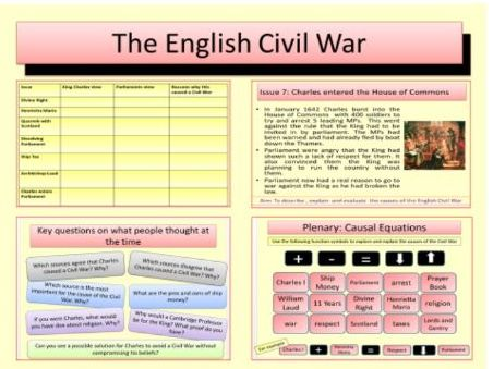The English Civil War: The Causes of the English Civil  War