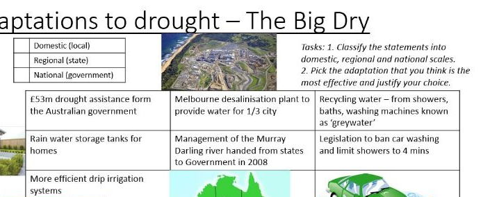 GCSE 9-1; Climate change - The Big Dry, Australia El Nino drought case study