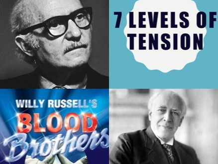 KS3 KS4 7 Levels of Tension, Blood Brothers workshop and Stanislavski and Strasberg workshops