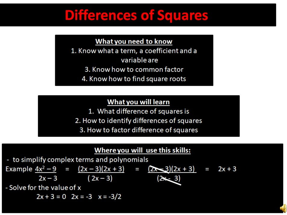 Power point presentation of Difference of squares