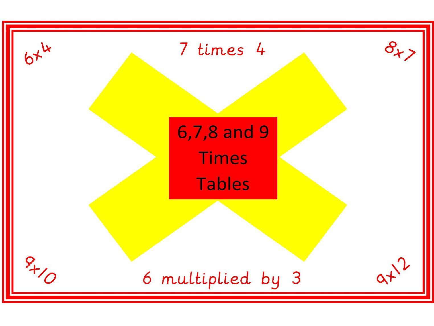 6,7,8 and 9 TImes Tables