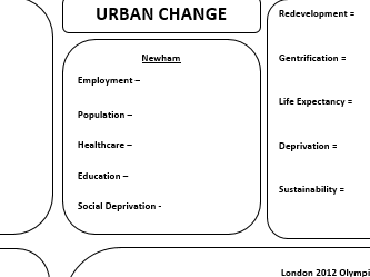 GCSE Geography AQA - Urban Revision Sheets