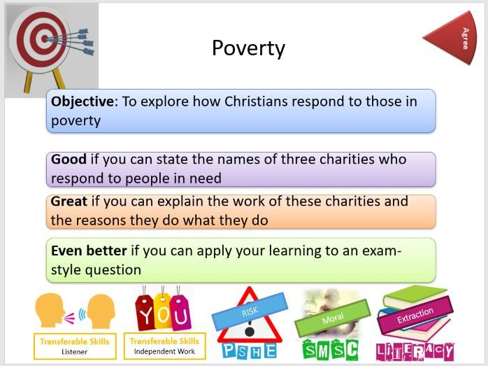 AQA Christianity: Poverty and Responding to Those in Need - Whole Lesson