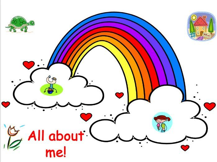 All About Me powerpoint / lesson - great for introductory activities for both Primary and Secondary