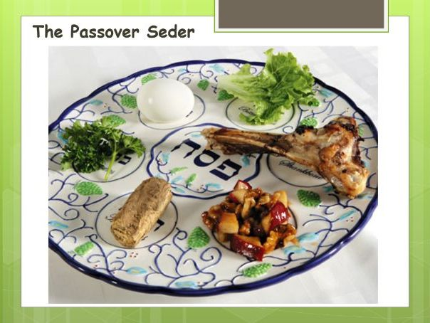 Judaism 5) The Seder Meal