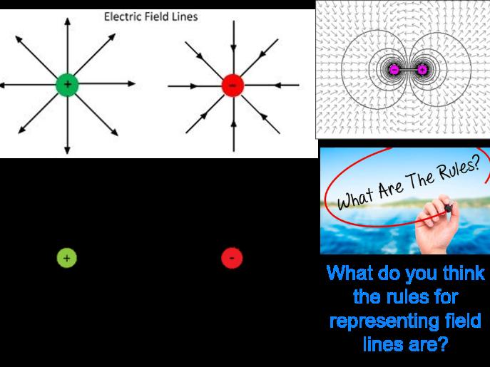 Electric Fields SP11c Edexcel 9-1 GCSE Physics Static Electricity
