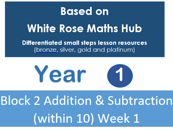 Year 1 Addition & Subtraction Block 2 (Week 1) based on White Rose ...
