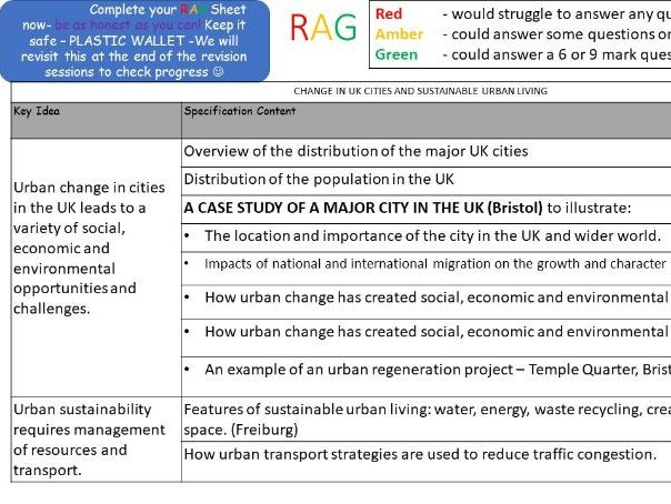 GCSE Geography Urban Growth and UK Cities ENTIRE TOPIC/Revision Session - Inc. exam Qs.