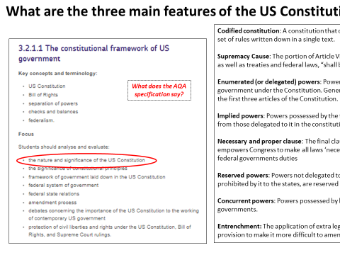 What are the features of the US Constitution? AQA Spec