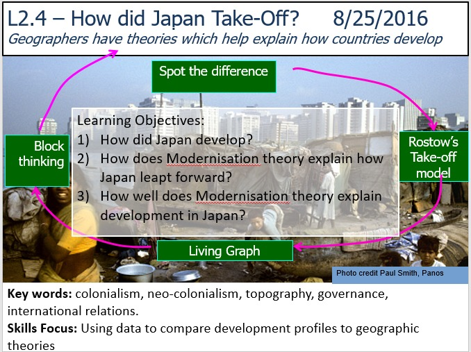 L2.4 -How did Japan Take-off? (Rostow's Modernisation Theory)