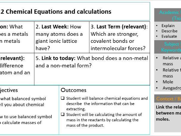 KS4 GCSE Equations and Calculations