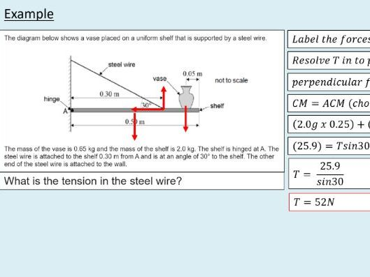 A level Physics (6.4) More on moments (Forces in equilibrium)