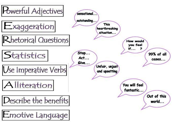 Persuasive Writing Display