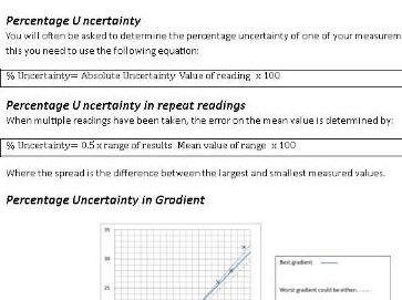 A Level Science (Biology, Chemistry, Physics) Errors and Uncertainties Quick Reference Sheet