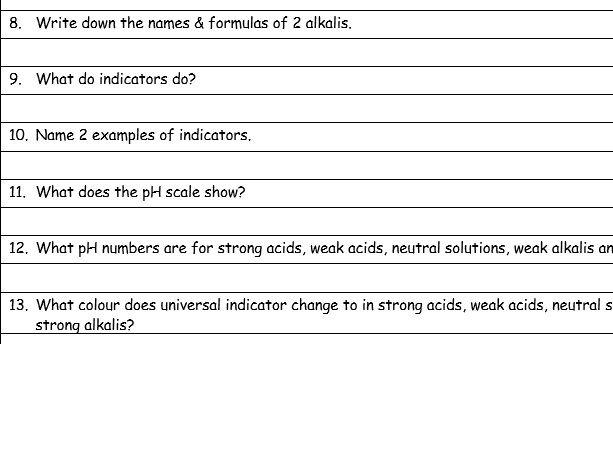Acids & Alkalis Revision Worksheet