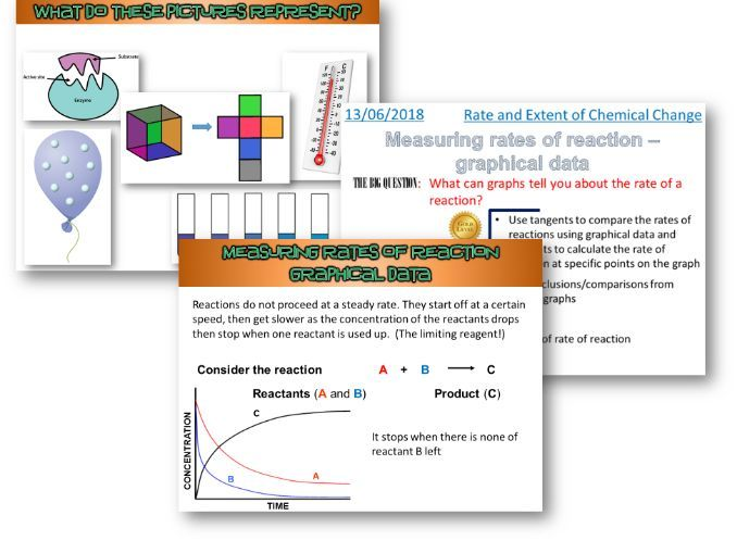 AQA Trilogy / Chemistry - Measuring rates of reaction - graphical data