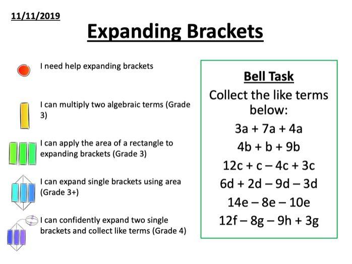 Expanding Single Brackets Lesson
