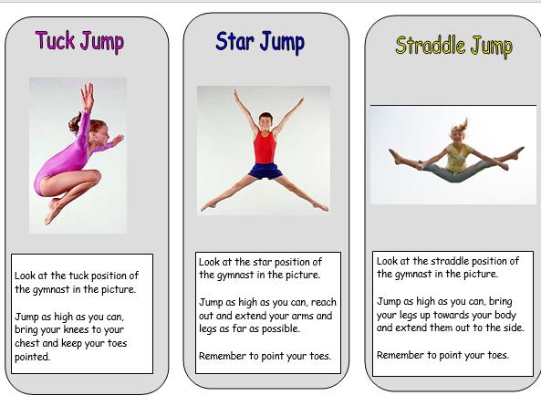 Gymnastics Basic Jumps Coaching card/Visual aid. Tuck, Star  and Straddle Jump. PE