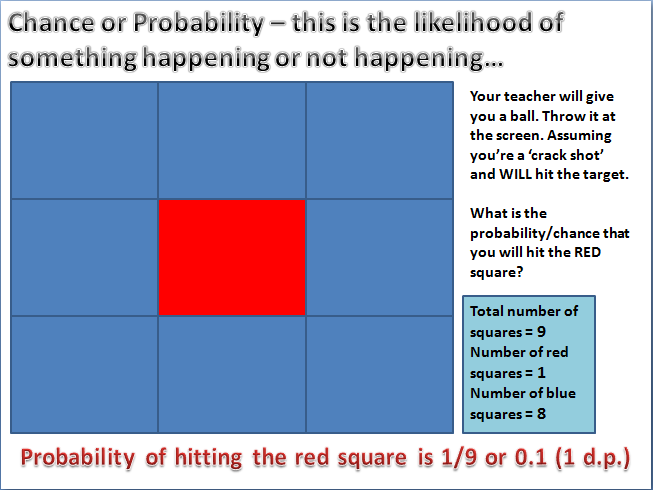 Describing Simple Probability