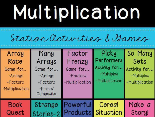 Arrays, Factors, Multiples & Multiplication Activities/Games