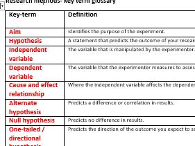 Keywords list Research methods