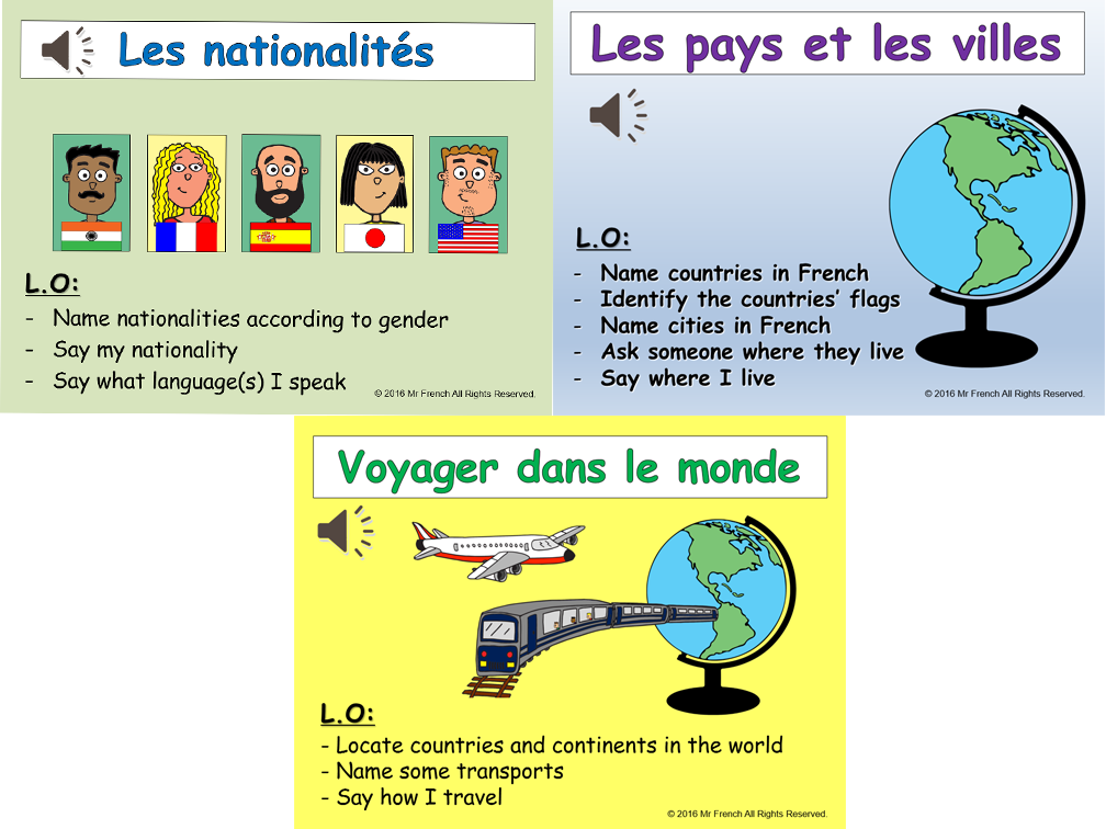 Countries, nationalities and travelling in the world in French Bundle! 9 lessons!!