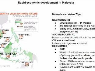AQA Malaysia rapid development