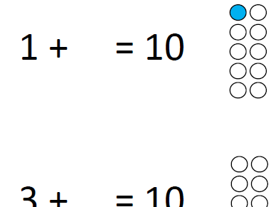 Number Bonds to 10 with Visual Support