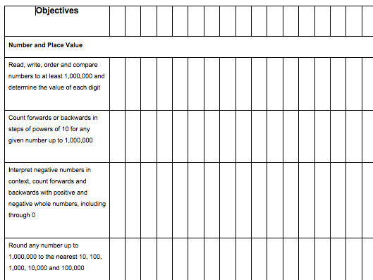 Maths Objectives - Class Assessment
