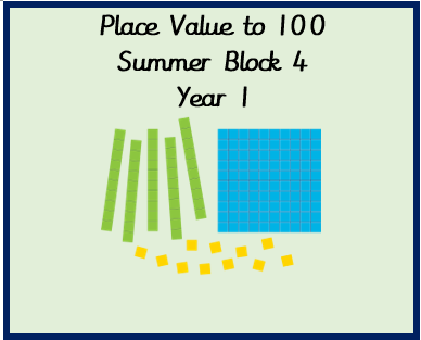 Place Value to 100 resources to support Summer Block 4, Year 1