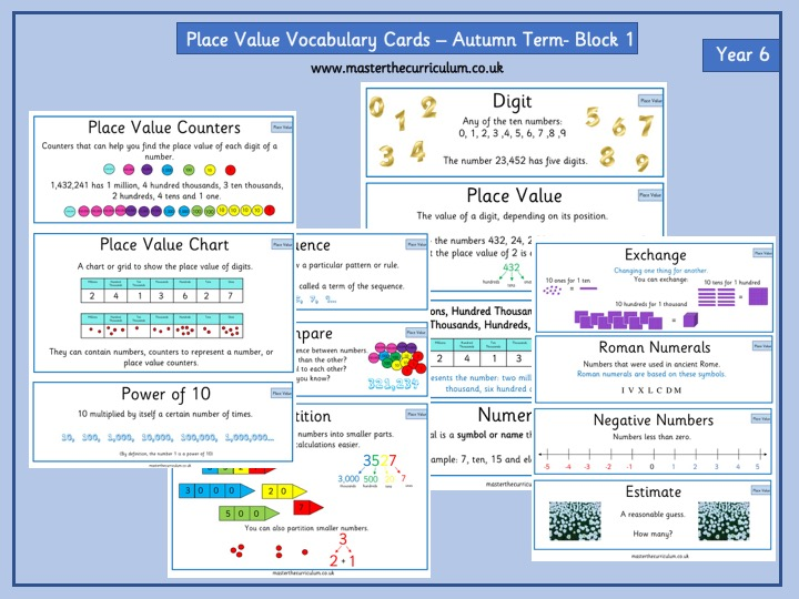 Year 6 Maths Vocabulary cards - Place Value- Autumn Term- Block 1- Supports White Rose Teaching