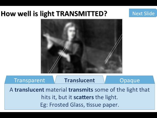 KS3 Physics Lesson Resources - Light - An Introduction To Light (Lesson 1)