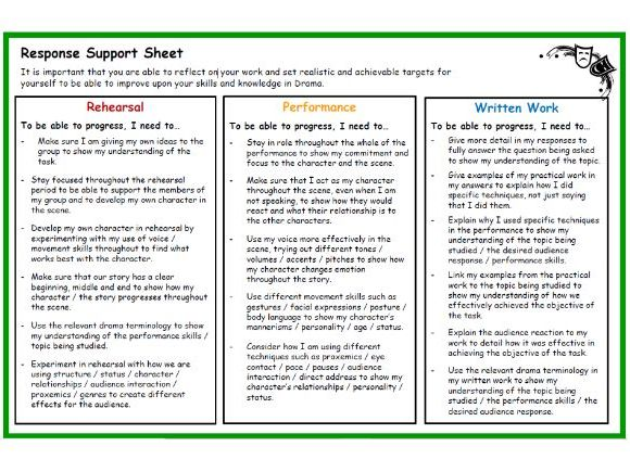 KS3 Drama Response Support Sheet