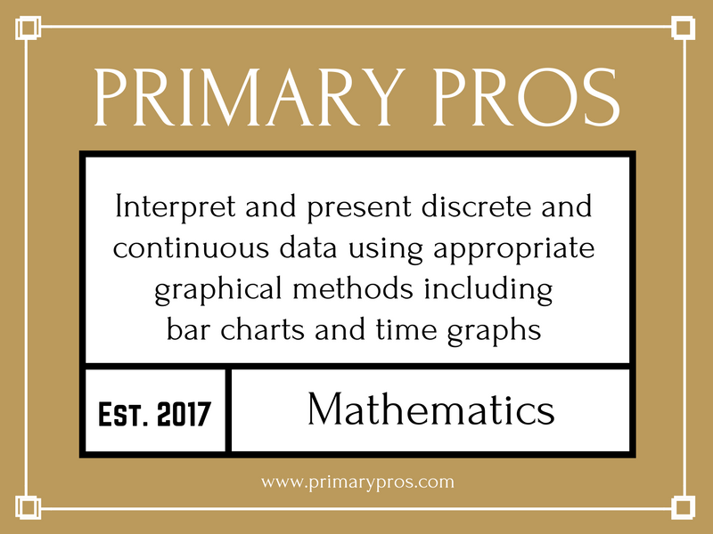 Interpret and present discrete and continuous data using appropriate graphical methods